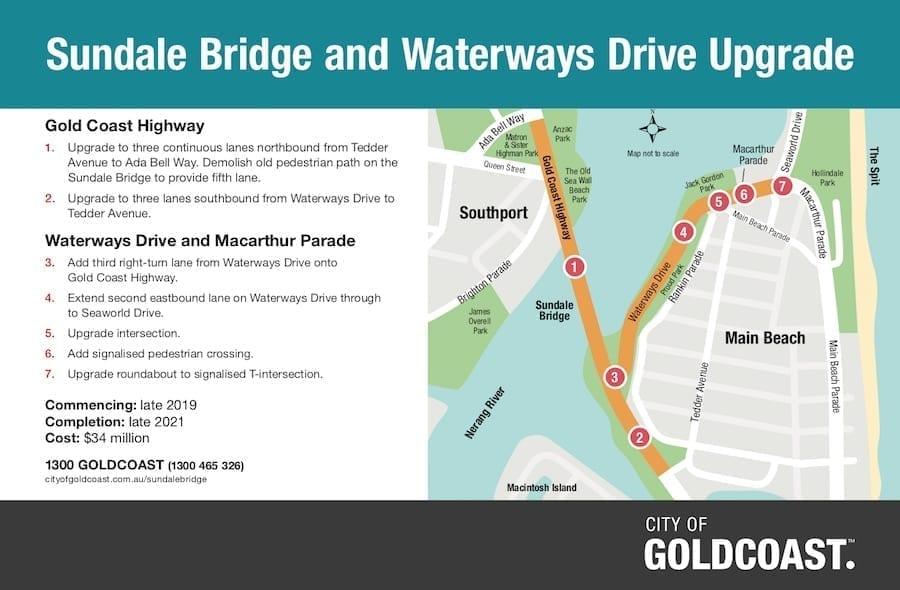 Sundale Bridge and Waterways Upgrade